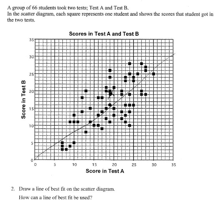 Scatter Plot Math: MATLAB & Simulink – Jerusalem House