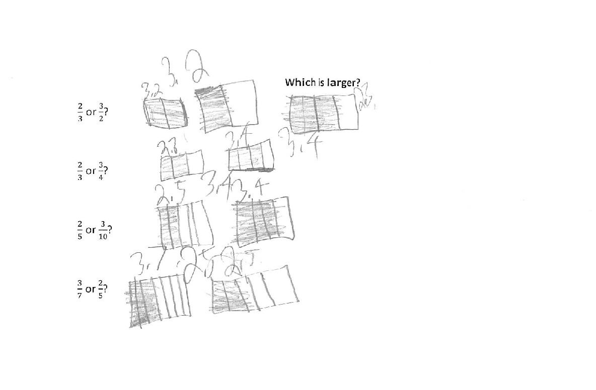 Grade 4 « Math Mistakes