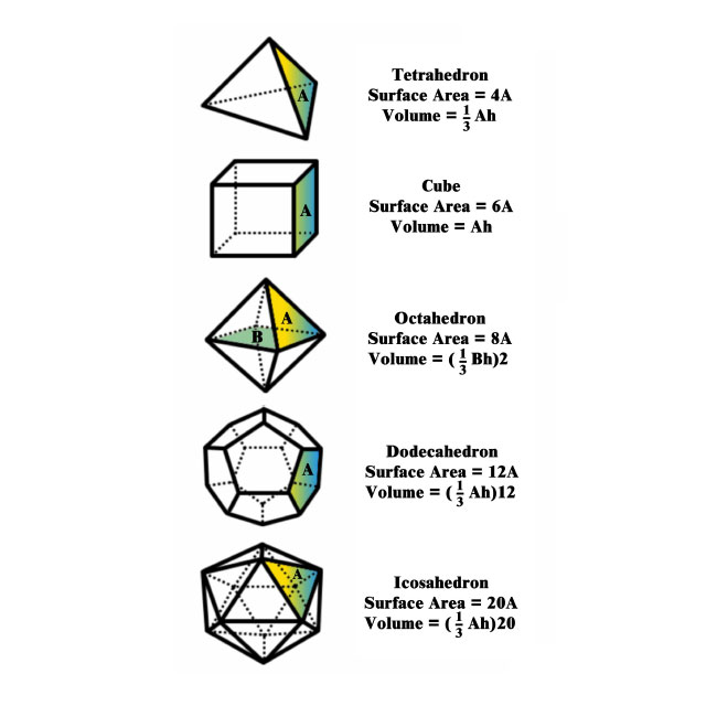 Geometry Illustrated Poetry Book