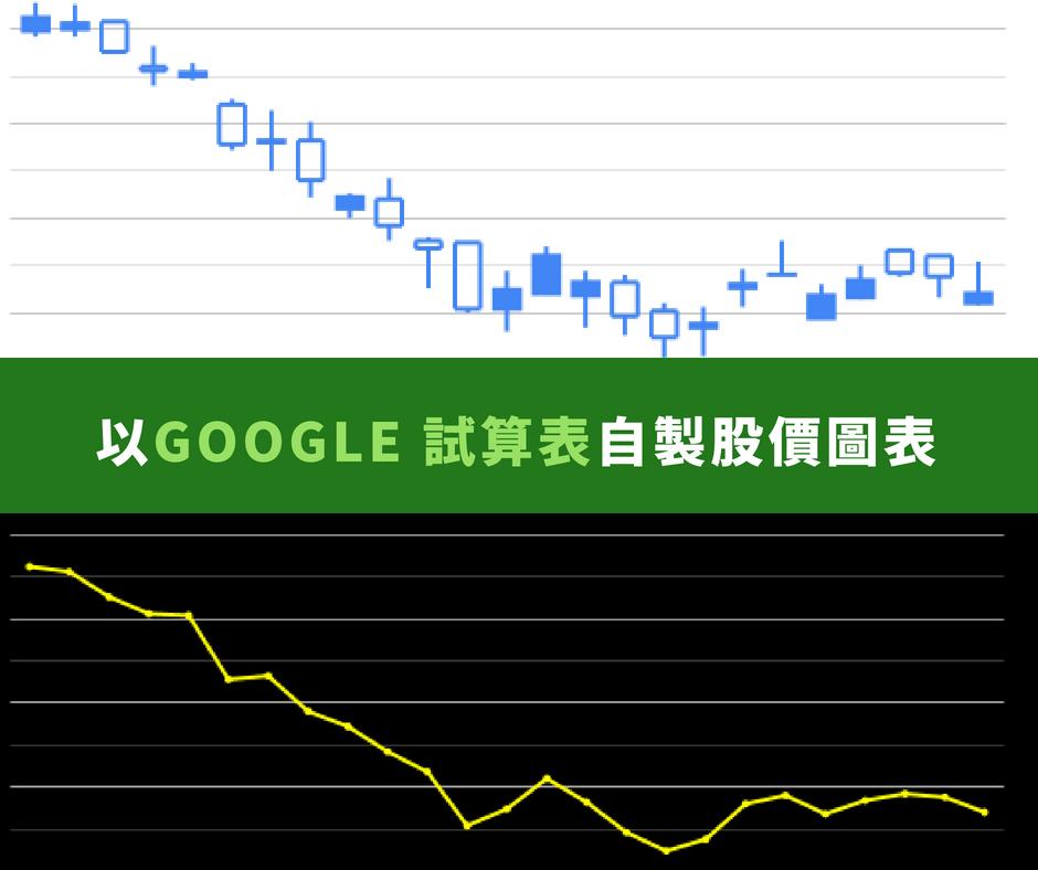 以 Google 試算表自製股價圖表