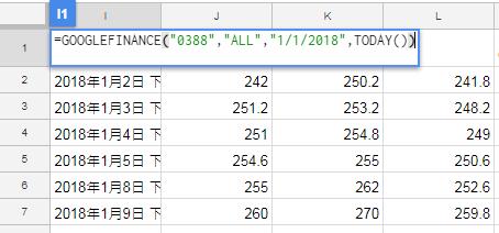 Google 試算表 - 歷史價格函式