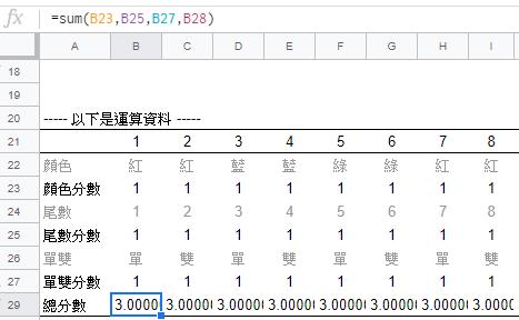 計算號碼總分