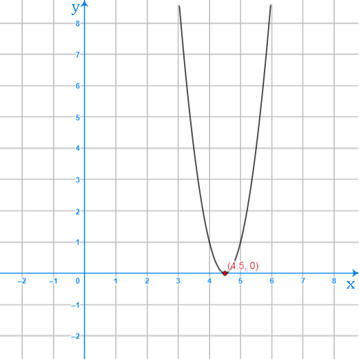 worked examples with quadratic equations