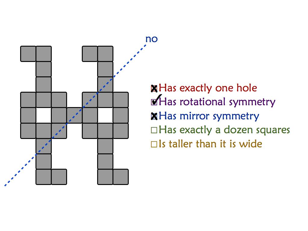 hight resolution of venn diagram logic zoo wiring diagram new venn diagram logic zoo