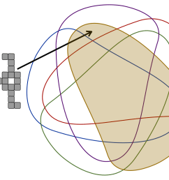 venn diagram logic zoo simple wiring schema animal venn diagram venn diagram puzzles mathpickle venn diagram [ 1024 x 768 Pixel ]