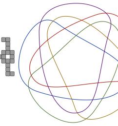 venn diagram logic zoo wiring diagrams konsult venn diagram logic puzzles venn diagram logic zoo [ 1024 x 768 Pixel ]