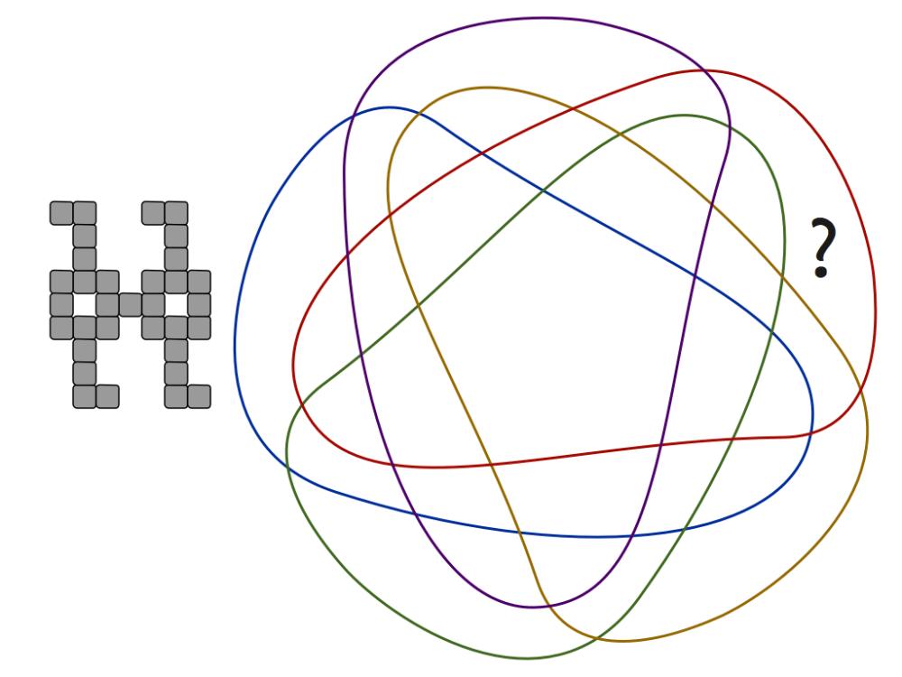 medium resolution of venn diagram logic zoo wiring diagrams konsult venn diagram logic puzzles venn diagram logic zoo