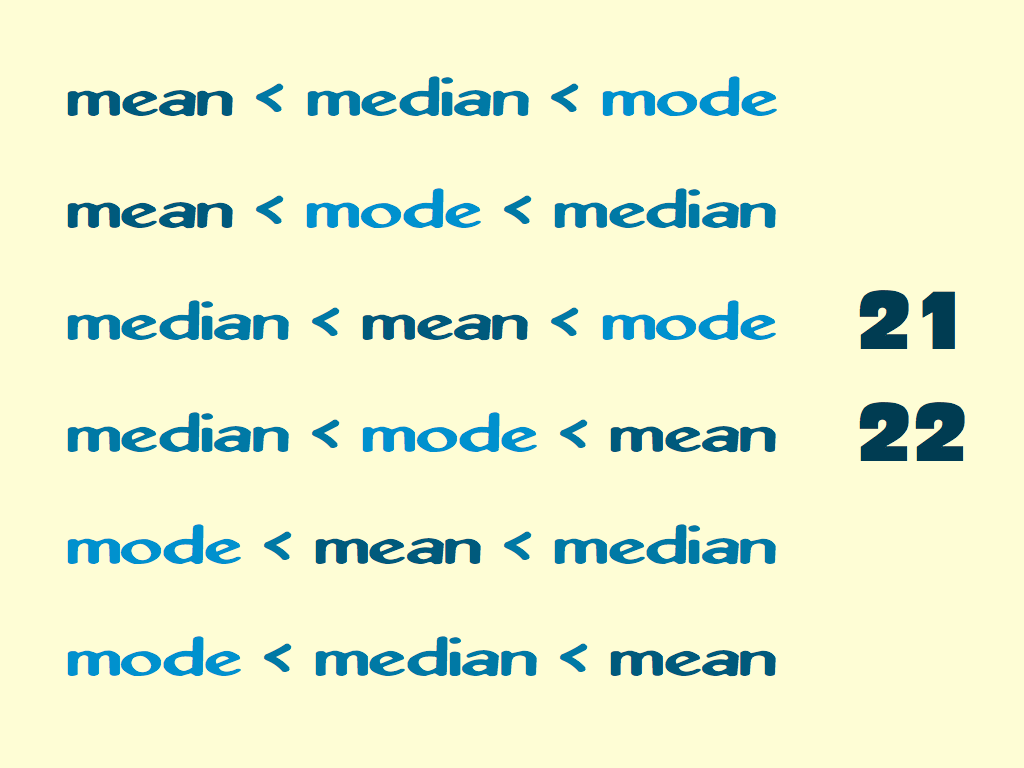 Worksheet Mean Median Mode Grass Fedjp Worksheet Study Site