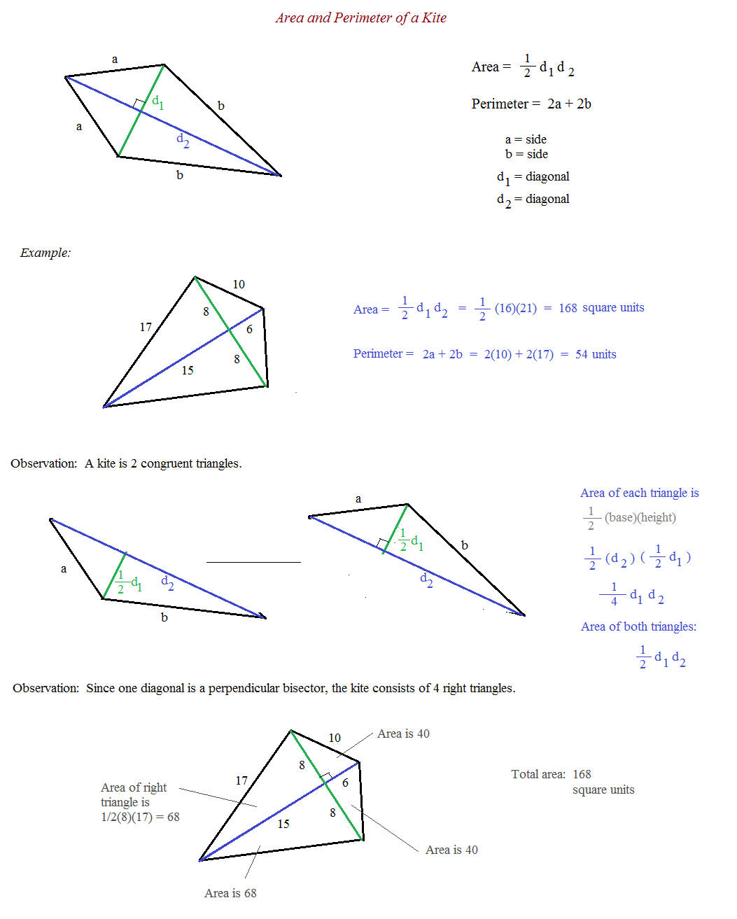 Free Worksheet Area Of A Triangle
