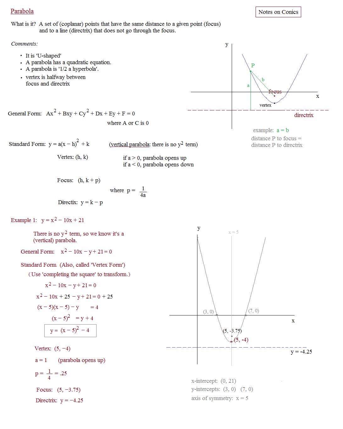 conic sections diagram golf 4 wiring parabola and applications related keywords