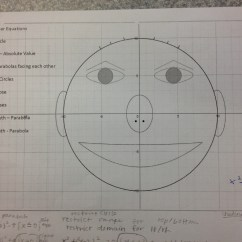 Conic Sections Diagram Lifestyle Mid Position Valve Wiring Mr Cornelius Desmos Lesson The Math Projects Journal