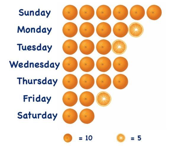 orange pictograph-min