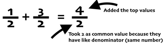 adding fraction