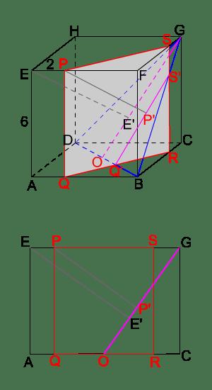 Jarak Titik Ke Bidang : jarak, titik, bidang, Jarak, Antara, Titik, Bidang, Kubus