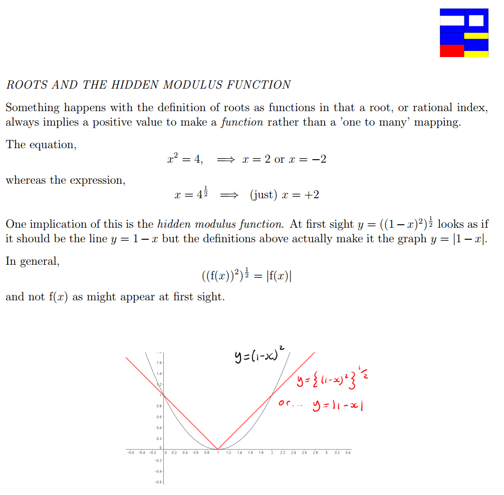 Algebraic Form of the Modulus Function