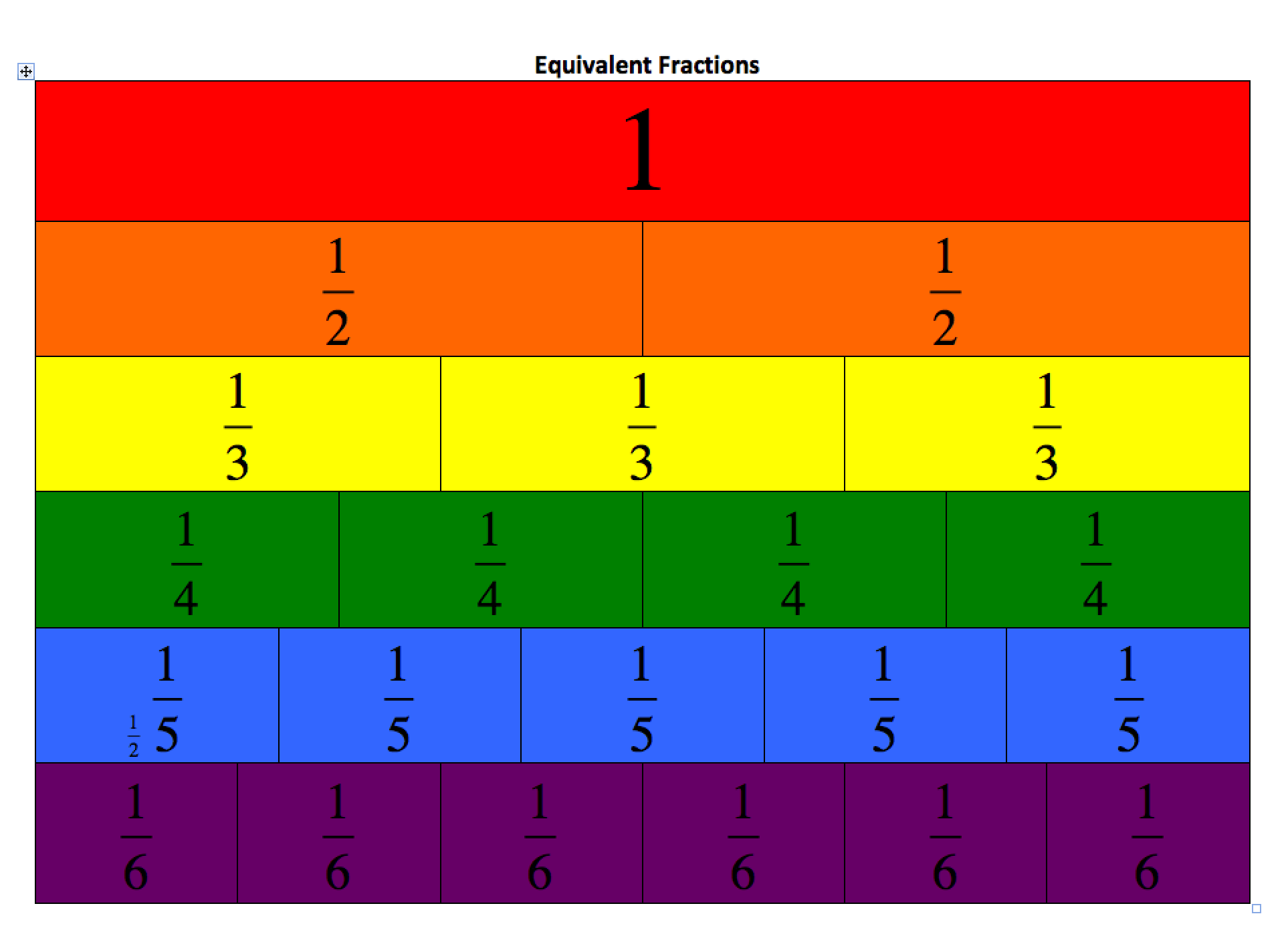 Definition Of Equivalent Fractions