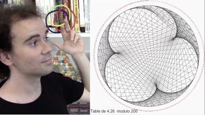 La face cachée des tables de multiplication