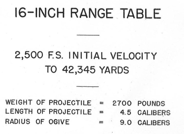 Figure 8: Snippet from 16-inch Gun Range Table. (Source)