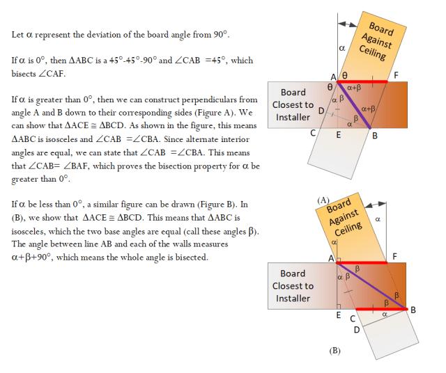 Figure 5: Geometric Proof.