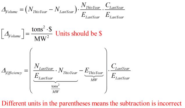 Figure 2: Dimensional Analysis Reveals a Spreadsheet Error.