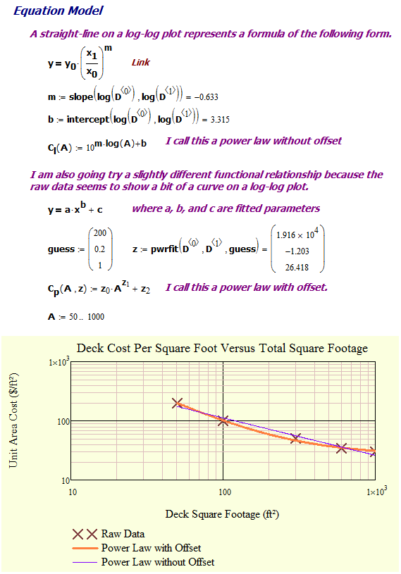 Figure 3: My Trial of Two Different Curves.
