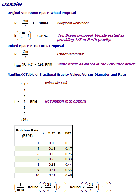 Space Station Math | Math Encounters Blog