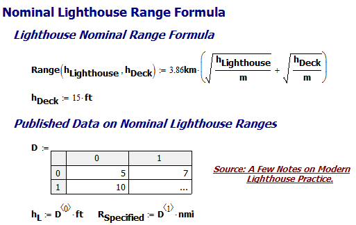 Figure M: My Lighthouse Formula.