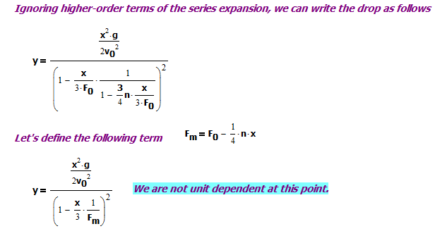 Figure 5: Exact Solution and Approximate Solution.
