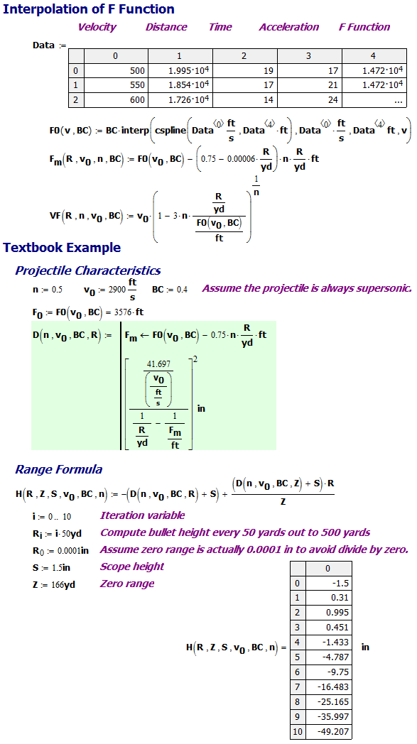 Figure 4: Calculation of Range Table Example.