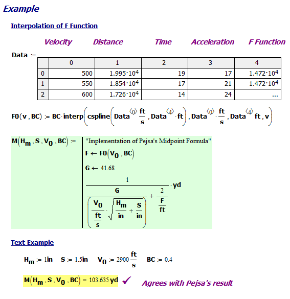 Figure 3: Example Taken from Pejsa's Tables in the Back of His Book.