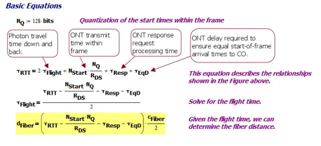 Figure 3: Derivation of Distance Equation.