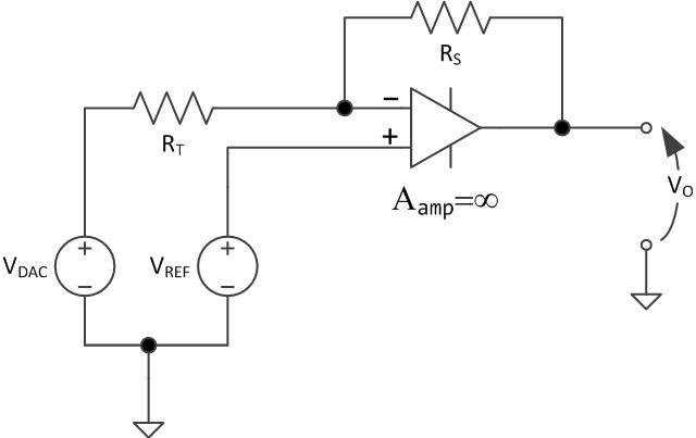 output voltage control circuit design