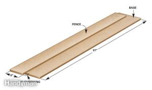 Figure 2: Standard Shootboard.