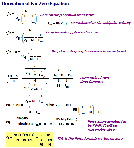 Figure M: Far Zero Formula Derivation.
