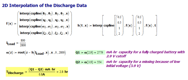 Figure 7: Calculation of Discharge Time (2.5 hours) Assuming a Load-Dependent Charge.