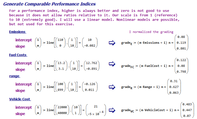 Figure M: Code the Results in a Manner that Allows Direct Comparison.