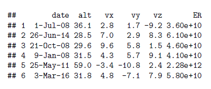 Figure M: NASA Data I Imported.