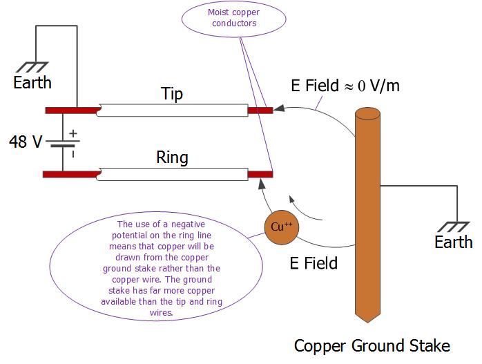 bsa 6 volt positive ground wiring diagram 6 volt positive