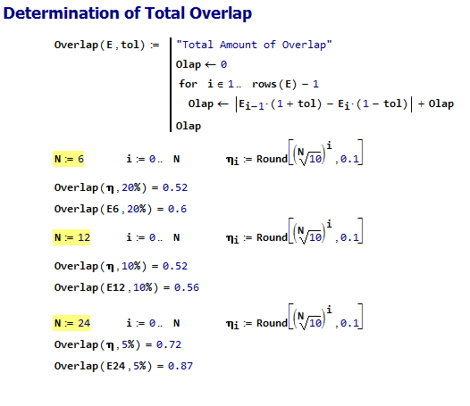 Figure 8: Total Overlap is Larger with E Series Values Than Geometric Series Values.