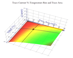 Figure 1: Example of a Mathcad 3D Plot.