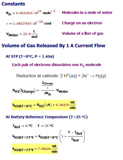 Figure M: Quick Derivation of Gas Generation Rate.