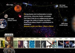 Figure 1: Dawn Mission Profile. (Source)