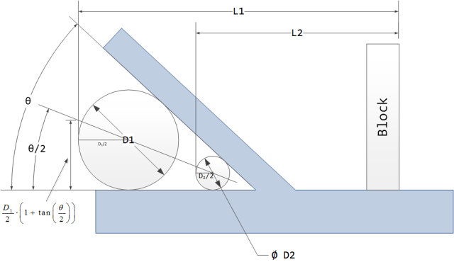 Figure 2: Reference Drawing Showing Critical Variables.
