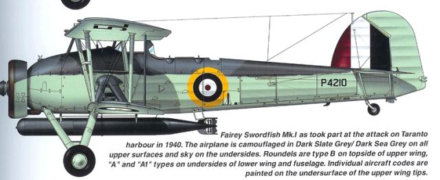 Figure M: Swordfish Torpedo Bomber.