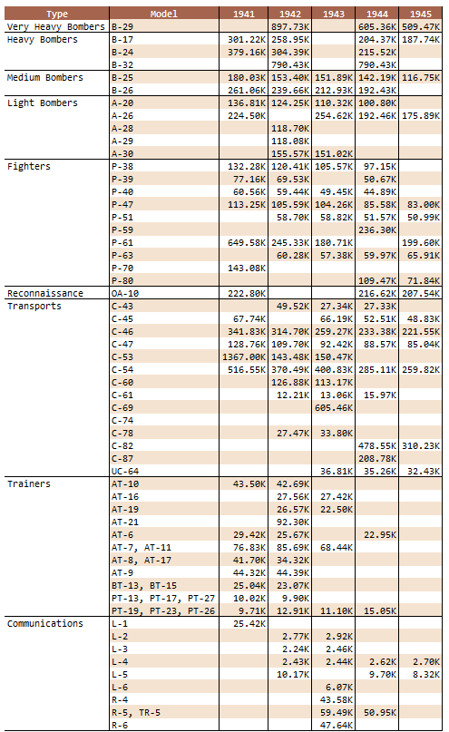 Figure M: Import of Cleaned Table Into Excel for Table Presentation.