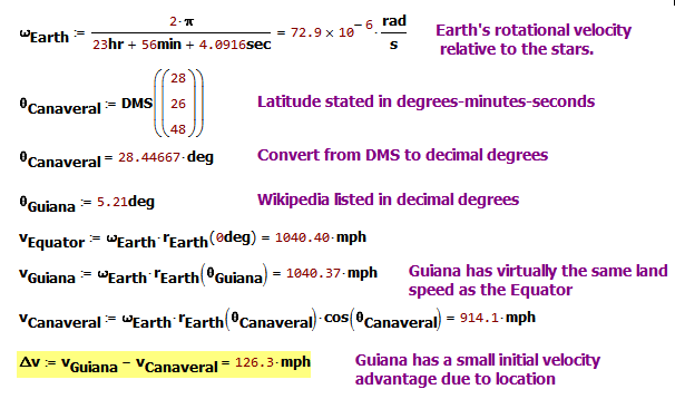 Figure 3: Earth Rotational Velocity at Equation: Guiana and Canaveral.