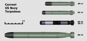 Figure 1: Current US Navy Torpedoes.