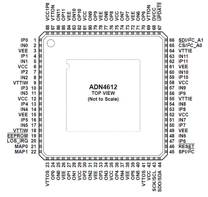 Dakota Digital Sdo Wiring Diagram on