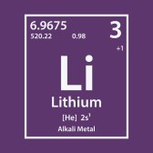 Figure 1: Lithium on the Periodic Chart.