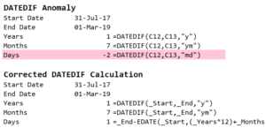 Figure 1: DATEDIF Workaround From Ashish Mathur.
